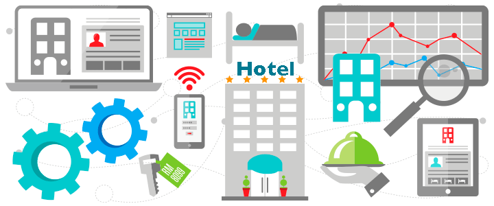 Dise o web hoteles sistema reservas online marketing for Hoteles de diseno en paris