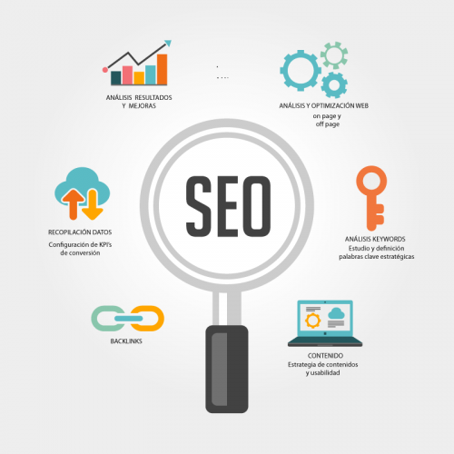 connectus-agencia-online-seo-barcelona.png