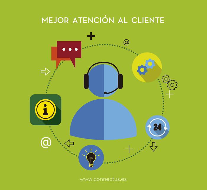 estrategias-ecommerce-atención-al-cliente-connectus